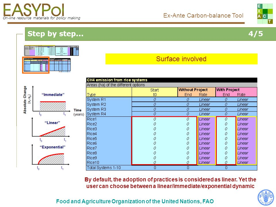 On-line resource materials for policy making Ex-Ante Carbon-balance Tool Food and Agriculture Organization of the United Nations, FAO Step by step...4