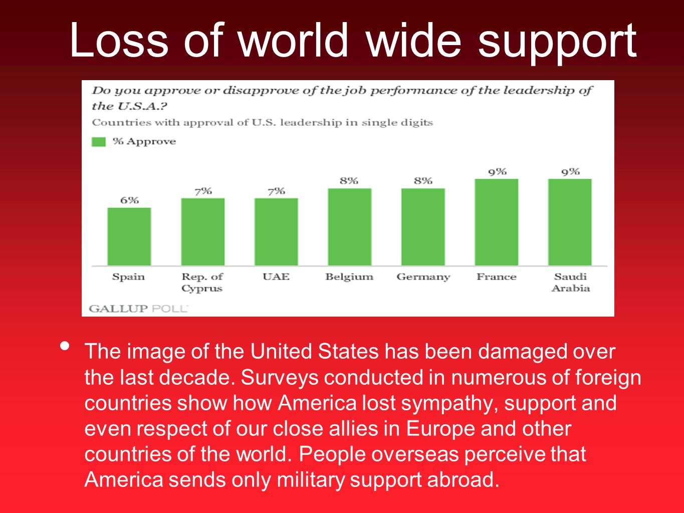 The image of the United States has been damaged over the last decade. Surveys conducted in numerous of foreign countries show how America lost sympath