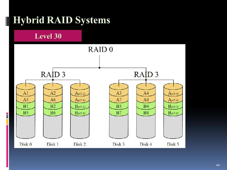 10 Hybrid RAID Systems Level 30