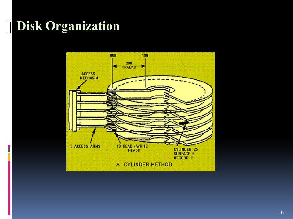 16 Disk Organization