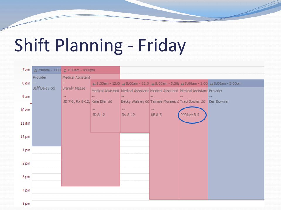 Shift Planning - Friday