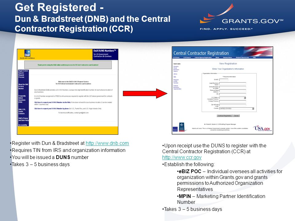 Register with Dun & Bradstreet at http://www.dnb.comhttp://www.dnb.com Requires TIN from IRS and organization information You will be issued a DUNS number Takes 3 – 5 business days Upon receipt use the DUNS to register with the Central Contractor Registration (CCR) at http://www.ccr.gov http://www.ccr.gov Establish the following: eBIZ POC – Individual oversees all activities for organization within Grants.gov and grants permissions to Authorized Organization Representatives MPIN – Marketing Partner Identification Number Takes 3 – 5 business days Get Registered - Dun & Bradstreet (DNB) and the Central Contractor Registration (CCR)