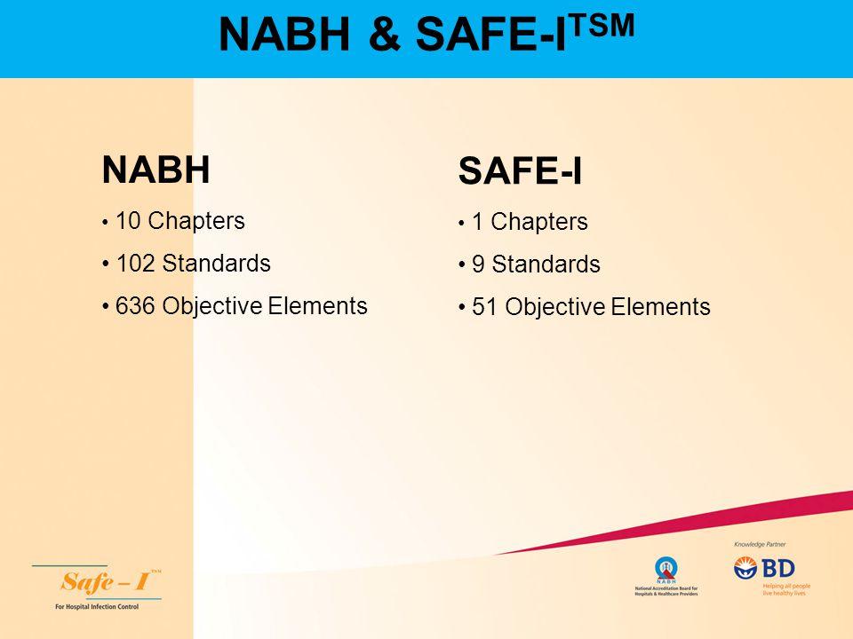 NABH & SAFE-I TSM NABH 10 Chapters 102 Standards 636 Objective Elements SAFE-I 1 Chapters 9 Standards 51 Objective Elements