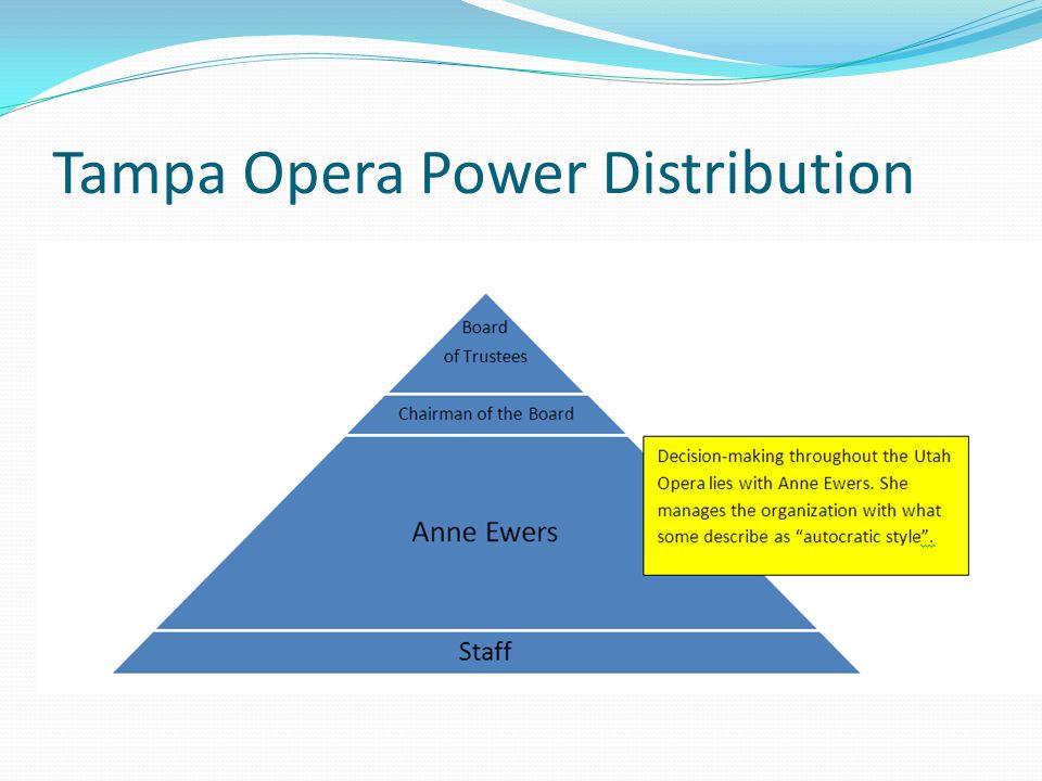 Tampa Opera Power Distribution