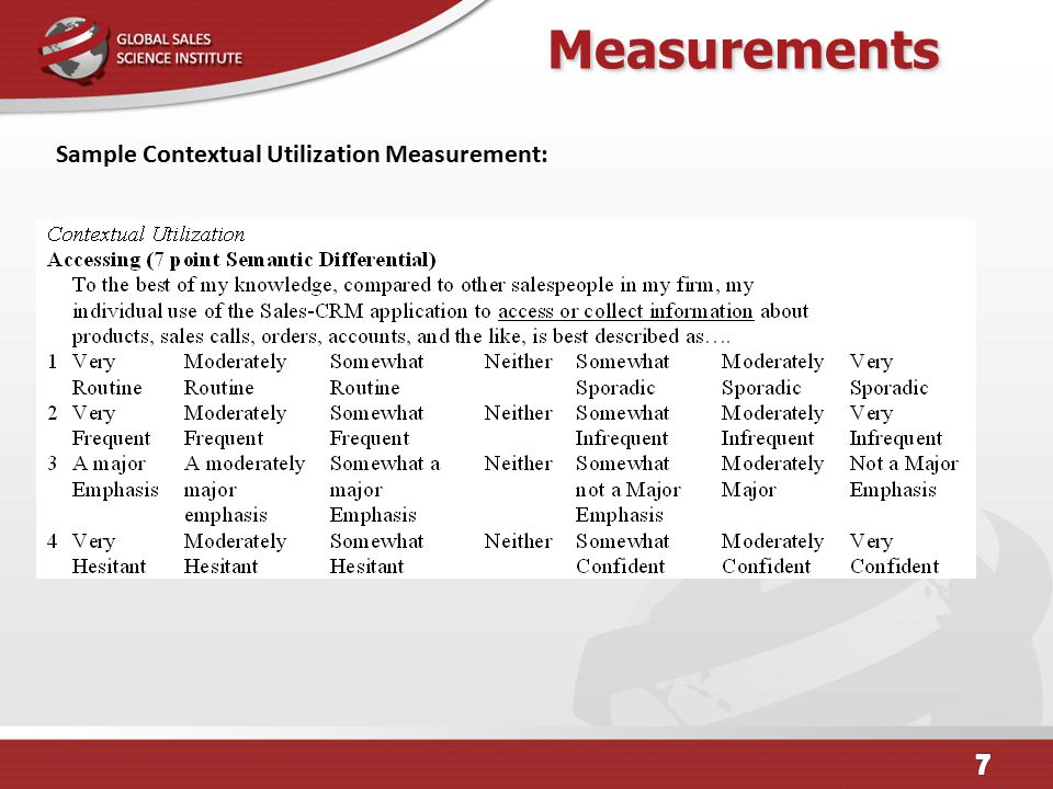 MeasurementsMeasurements Sample Contextual Utilization Measurement: