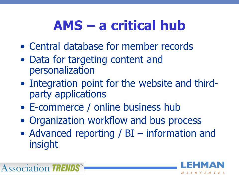 AMS – a critical hub Central database for member records Data for targeting content and personalization Integration point for the website and third- party applications E-commerce / online business hub Organization workflow and bus process Advanced reporting / BI – information and insight
