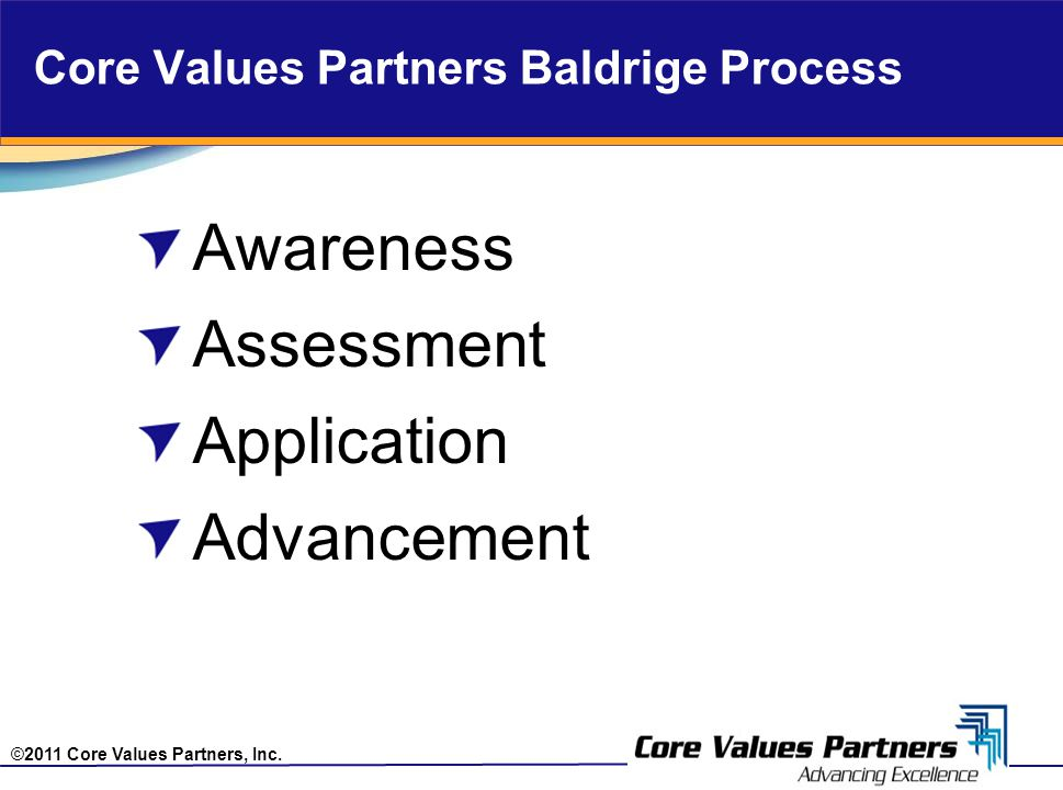 ©2011 Core Values Partners, Inc.What is Baldrige.