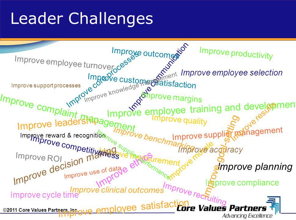 ©2011 Core Values Partners, Inc.What does Baldrige do.