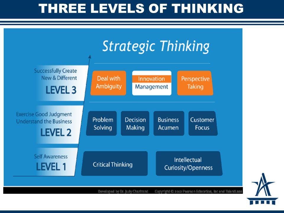 THREE LEVELS OF THINKING