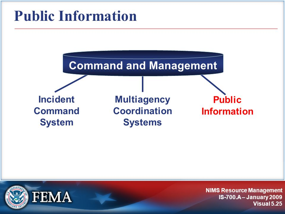 NIMS Resource Management IS-700.A – January 2009 Visual 5.25 Public Information Command and Management Incident Command System Multiagency Coordinatio