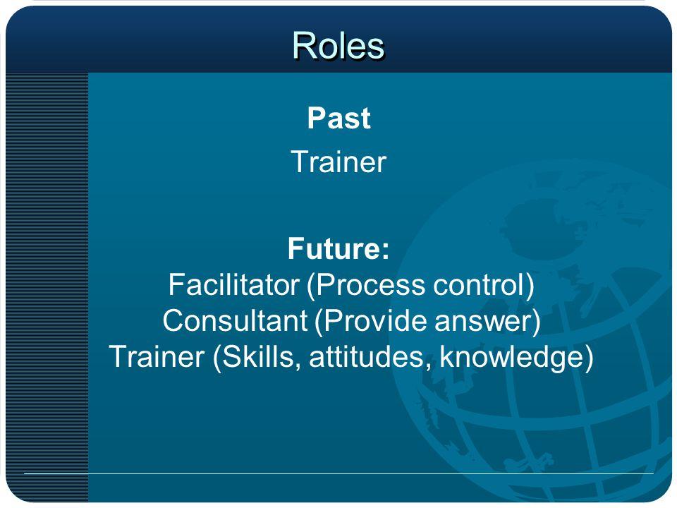 What we do now Conduct fundamental training Setting up team learning Applying facilitative and multi-sensory training