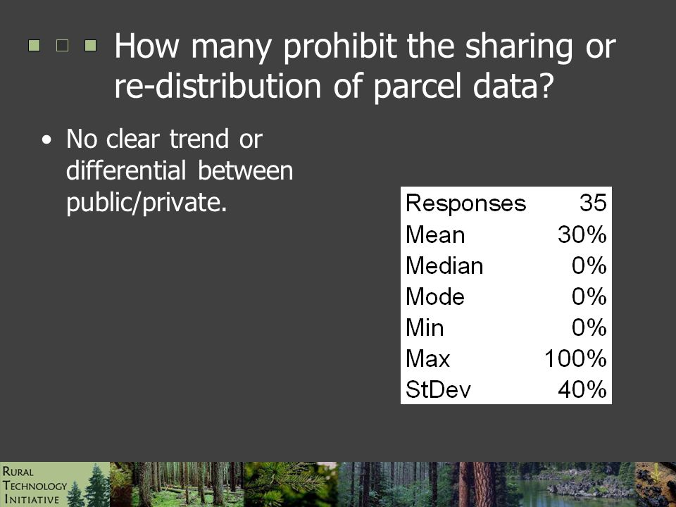 ESRI UC Paper #1472, August 2006 How many prohibit the sharing or re-distribution of parcel data.