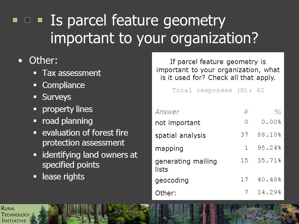 ESRI UC Paper #1472, August 2006 Is parcel feature geometry important to your organization.