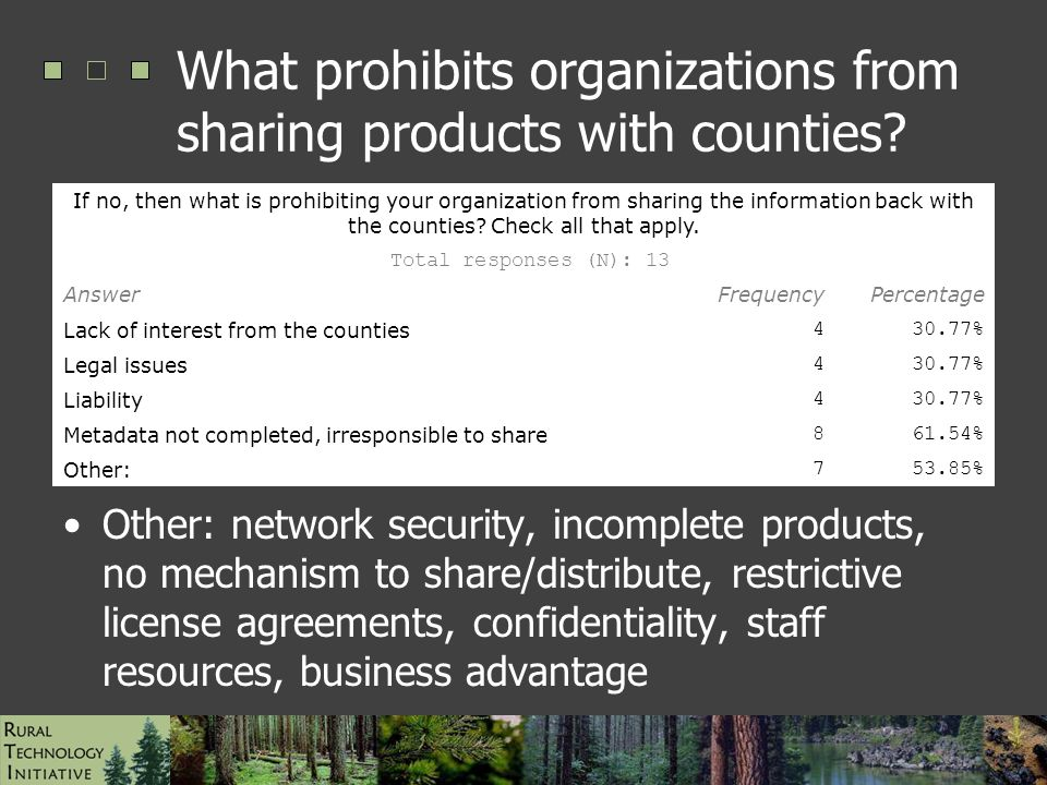 ESRI UC Paper #1472, August 2006 What prohibits organizations from sharing products with counties.