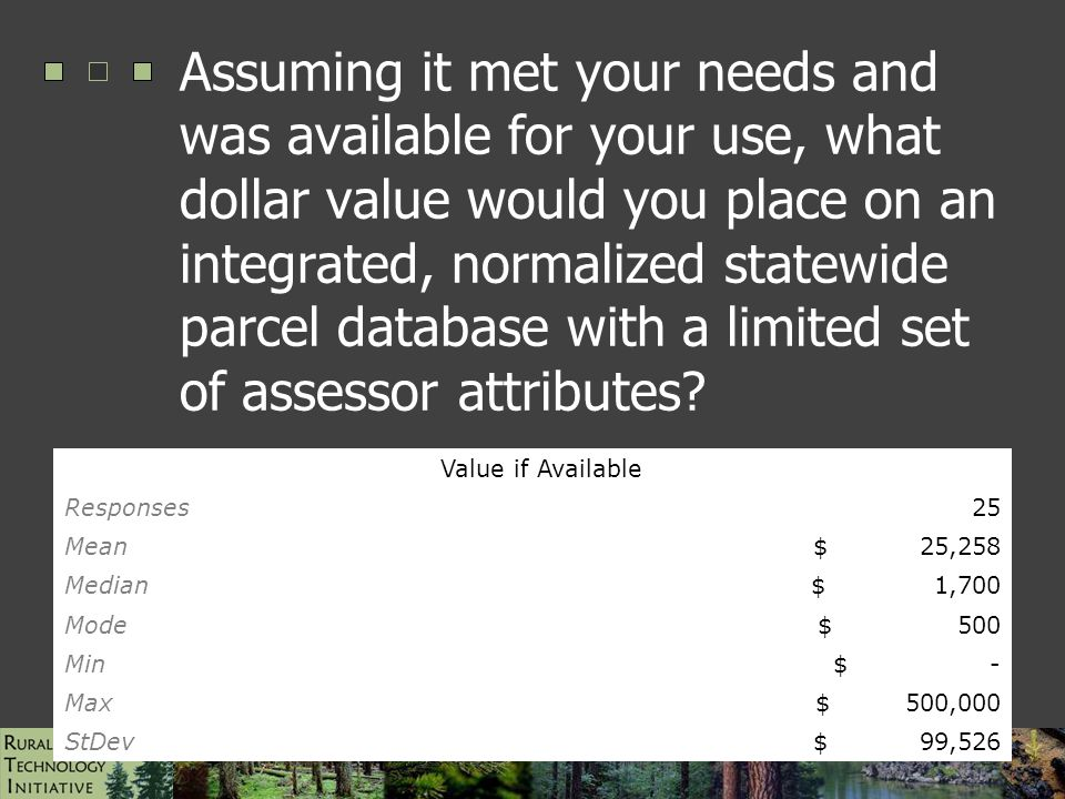 ESRI UC Paper #1472, August 2006 Assuming it met your needs and was available for your use, what dollar value would you place on an integrated, normalized statewide parcel database with a limited set of assessor attributes.