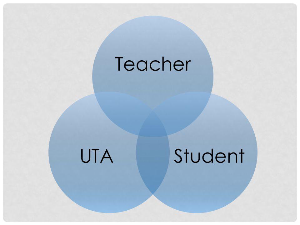 Teacher StudentUTA