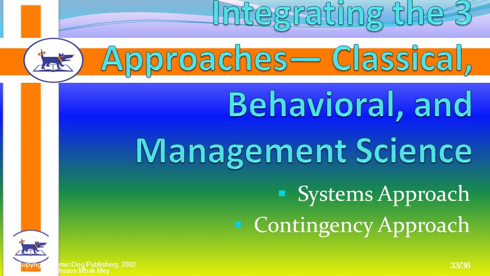 Khusus Mbak Mey 33/36 Copyright Atomic Dog Publishing, 2002 33/36  Systems Approach  Contingency Approach