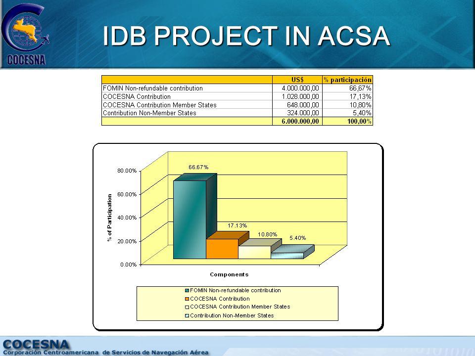 IDB PROJECT IN ACSA