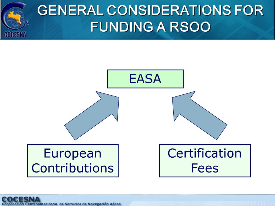 EASA European Contributions Certification Fees GENERAL CONSIDERATIONS FOR FUNDING A RSOO