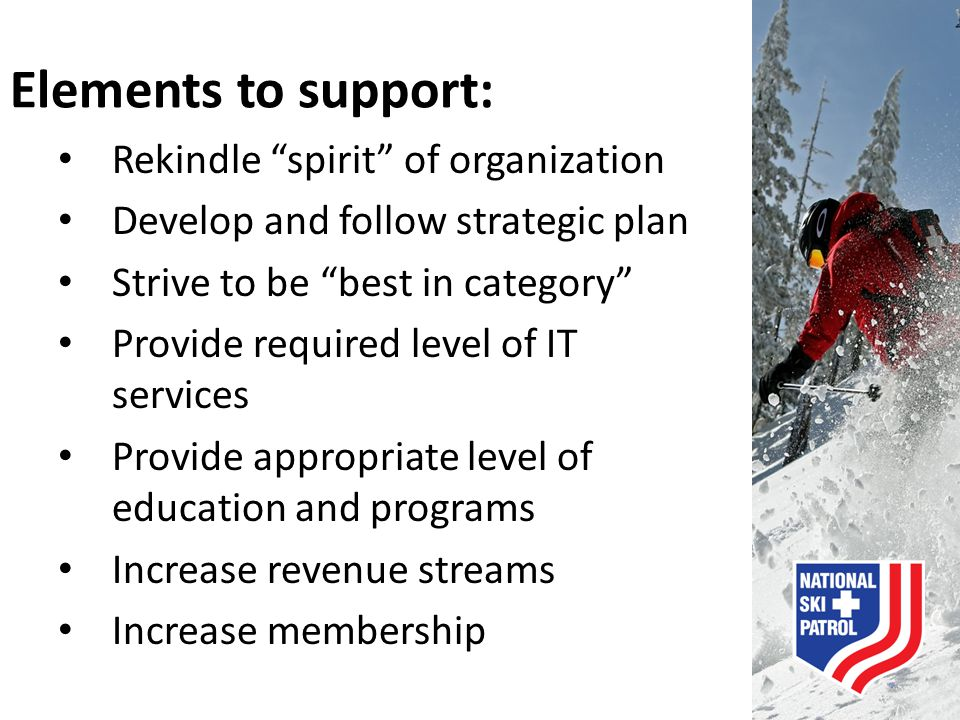 """Elements to support: Rekindle """"spirit"""" of organization Develop and follow strategic plan Strive to be """"best in category"""" Provide required level of IT"""