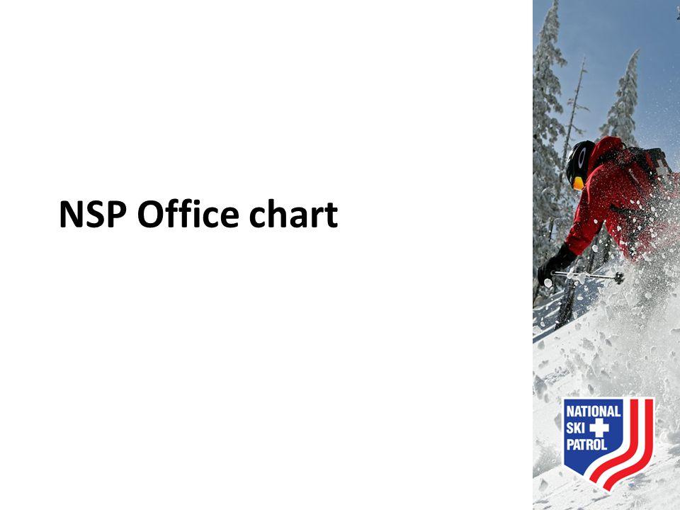 NSP Office chart