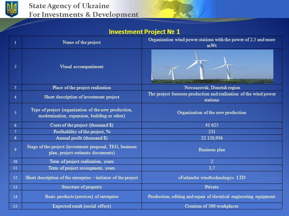 State Agency of Ukraine for Investments & Development 11, Velyka Zhytomyrska Kyiv, Ukraine, 01025 Director of the Bureau of International Cooperation and Attraction of Foreign Investments – Nataliya Tymoshenko tel/fax: +380 44 270 63 08 e-mail: tymoshenko@in.gov.ua e-mail: v.koval@in.gov.ua e-mail: sakhno@in.gov.uatymoshenko@in.gov.uav.koval@in.gov.ua State Agency of Ukraine For Investments & Development