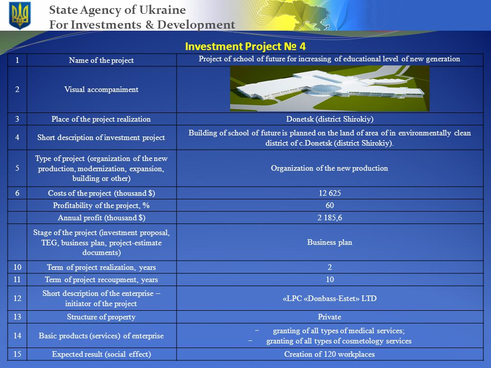 Investment Project № 5 State Agency of Ukraine For Investments & Development 1Name of the project Organization of rehabilitation center with hospice 2 3Place of the project realization Makeevka 4Short description of investment project The project is building of the center for people after a stroke rehabilitation, and also the hospice for oncologic patients 5 Type of project (organization of the new production, modernization, expansion, building or other) Organization of the new production Costs of the project (thousand $)10 483 Profitability of the project, %6,14 Annual profit (thousand $)781,44 Stage of the project (investment proposal, TEG, business plan, project-estimate documents) Business plan 10Term of project realization, years2 11Term of project recoupment, years11,7 12Short description of the enterprise – initiator of the project«LPC «Donbass-Estet» LTD 13Structure of propertyPrivate 14Basic products (services) of enterprise  granting of all types of medical services;  granting of all types of cosmetology services 15Expected result (social effect)Creation of 207 workplaces