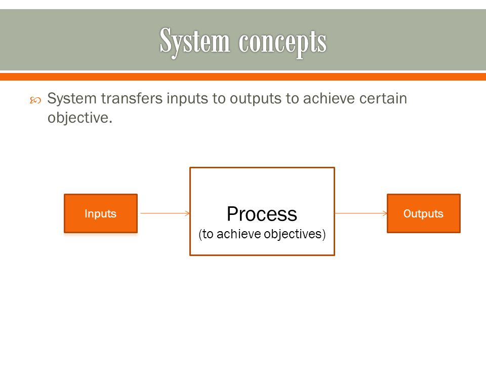  System transfers inputs to outputs to achieve certain objective.