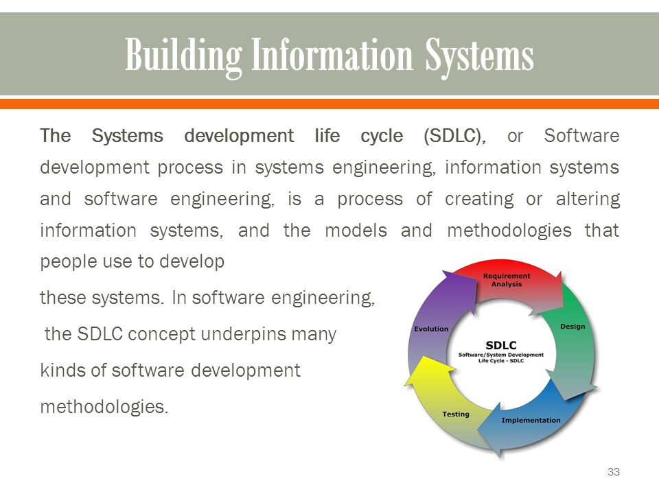 The Systems development life cycle (SDLC), or Software development process in systems engineering, information systems and software engineering, is a process of creating or altering information systems, and the models and methodologies that people use to develop these systems.