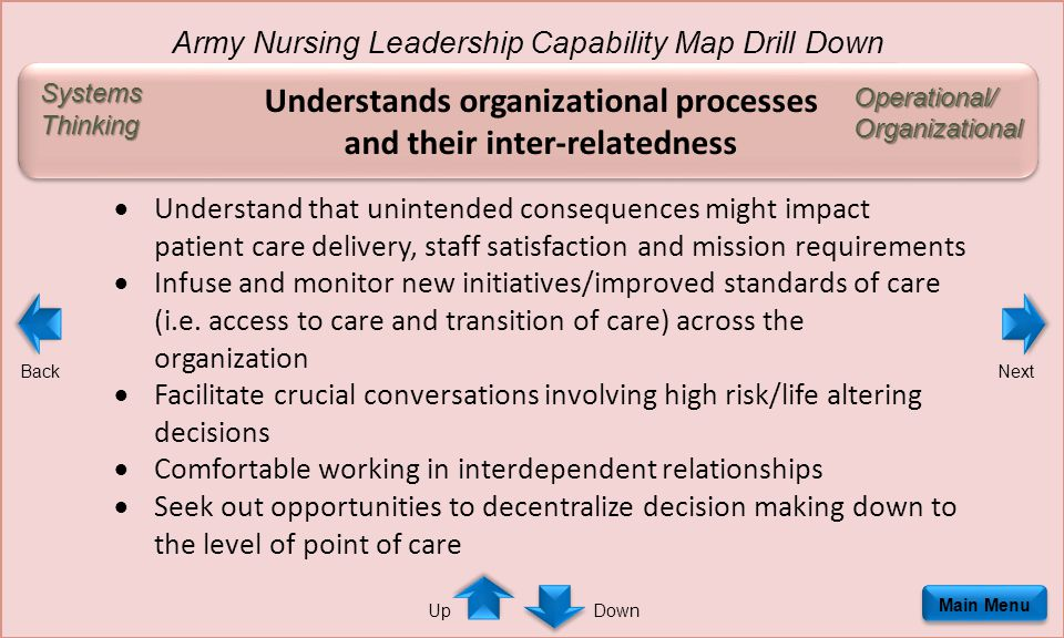 Understands organizational processes and their inter-relatedness  Understand that unintended consequences might impact patient care delivery, staff satisfaction and mission requirements  Infuse and monitor new initiatives/improved standards of care (i.e.