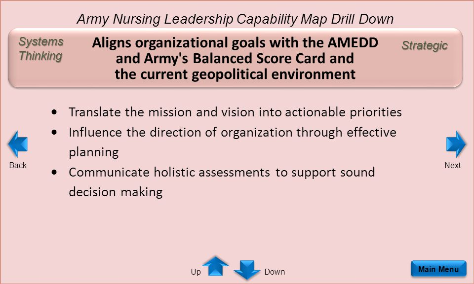 Aligns organizational goals with the AMEDD and Army s Balanced Score Card and the current geopolitical environment  Translate the mission and vision into actionable priorities  Influence the direction of organization through effective planning  Communicate holistic assessments to support sound decision making Main Menu Army Nursing Leadership Capability Map Drill Down BackNext DownUp SystemsThinking Strategic