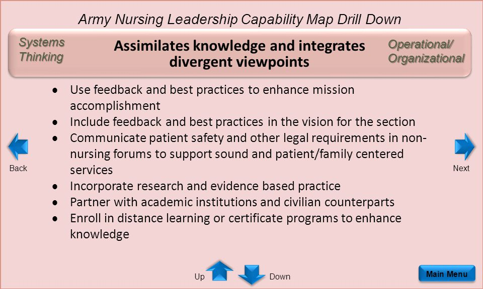 Assimilates knowledge and integrates divergent viewpoints  Use feedback and best practices to enhance mission accomplishment  Include feedback and best practices in the vision for the section  Communicate patient safety and other legal requirements in non- nursing forums to support sound and patient/family centered services  Incorporate research and evidence based practice  Partner with academic institutions and civilian counterparts  Enroll in distance learning or certificate programs to enhance knowledge Main Menu Army Nursing Leadership Capability Map Drill Down BackNext DownUp SystemsThinking Operational/Organizational