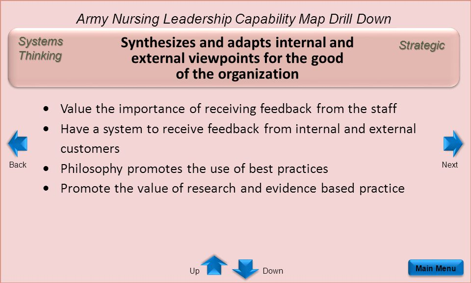 Synthesizes and adapts internal and external viewpoints for the good of the organization  Value the importance of receiving feedback from the staff  Have a system to receive feedback from internal and external customers  Philosophy promotes the use of best practices  Promote the value of research and evidence based practice Main Menu Army Nursing Leadership Capability Map Drill Down BackNext DownUp SystemsThinking Strategic
