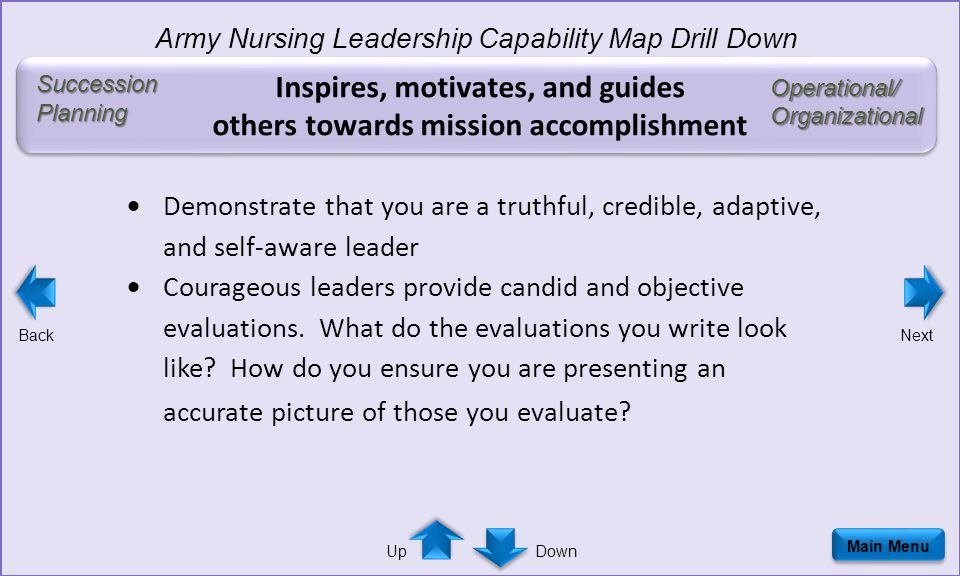 Inspires, motivates, and guides others towards mission accomplishment  Demonstrate that you are a truthful, credible, adaptive, and self-aware leader  Courageous leaders provide candid and objective evaluations.