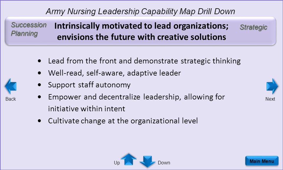 Intrinsically motivated to lead organizations; envisions the future with creative solutions  Lead from the front and demonstrate strategic thinking  Well-read, self-aware, adaptive leader  Support staff autonomy  Empower and decentralize leadership, allowing for initiative within intent  Cultivate change at the organizational level Main Menu Army Nursing Leadership Capability Map Drill Down BackNext DownUp Succession Planning Strategic