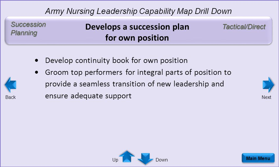 Develops a succession plan for own position  Develop continuity book for own position  Groom top performers for integral parts of position to provide a seamless transition of new leadership and ensure adequate support Main Menu Army Nursing Leadership Capability Map Drill Down BackNext DownUp Succession Planning Tactical/Direct
