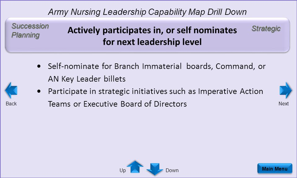 Actively participates in, or self nominates for next leadership level  Self-nominate for Branch Immaterial boards, Command, or AN Key Leader billets  Participate in strategic initiatives such as Imperative Action Teams or Executive Board of Directors Main Menu Army Nursing Leadership Capability Map Drill Down BackNext DownUp Succession Planning Strategic