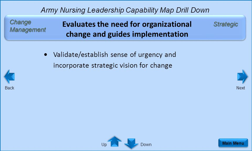 Evaluates the need for organizational change and guides implementation  Validate/establish sense of urgency and incorporate strategic vision for change Main Menu Army Nursing Leadership Capability Map Drill Down BackNext DownUp Strategic Change Management