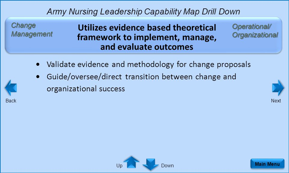 Utilizes evidence based theoretical framework to implement, manage, and evaluate outcomes  Validate evidence and methodology for change proposals  Guide/oversee/direct transition between change and organizational success Main Menu Army Nursing Leadership Capability Map Drill Down BackNext DownUp Change Management Operational/Organizational