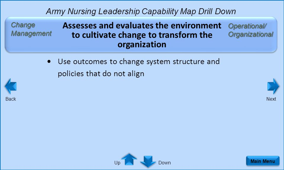 Assesses and evaluates the environment to cultivate change to transform the organization  Use outcomes to change system structure and policies that do not align Main Menu Army Nursing Leadership Capability Map Drill Down BackNext DownUp Change Management Operational/Organizational