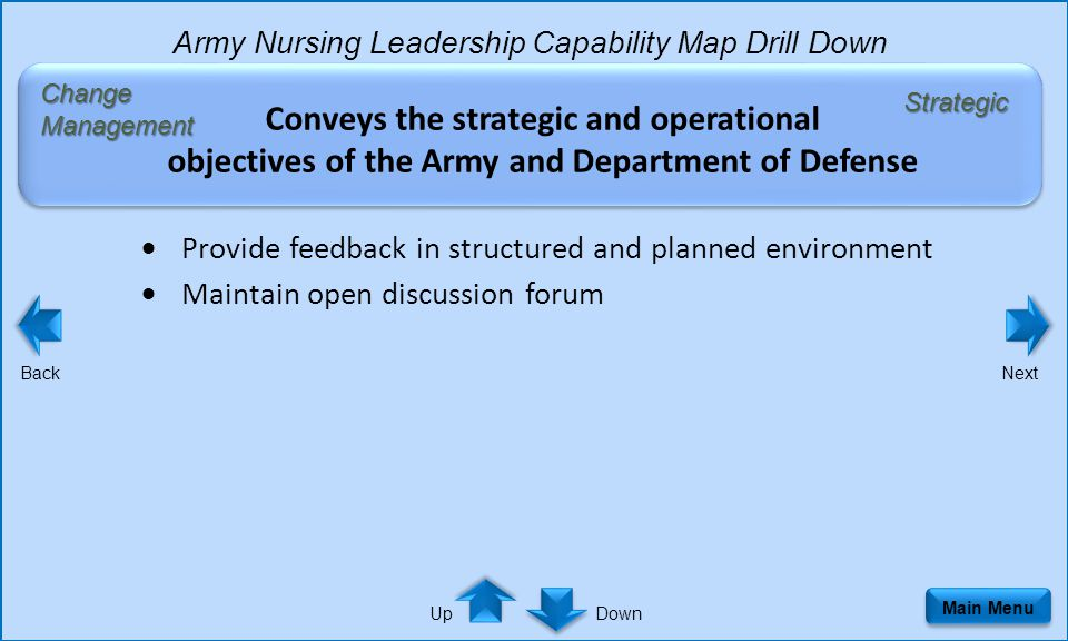 Conveys the strategic and operational objectives of the Army and Department of Defense  Provide feedback in structured and planned environment  Maintain open discussion forum Main Menu Army Nursing Leadership Capability Map Drill Down BackNext DownUp Change Management Strategic