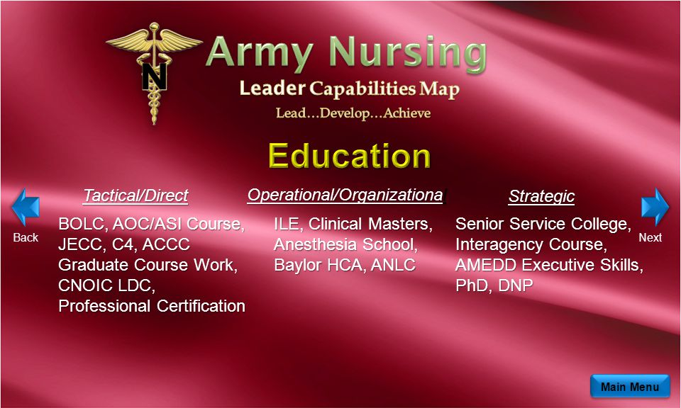 Main Menu Back Senior Service College, Interagency Course, AMEDD Executive Skills, PhD, DNP ILE, Clinical Masters, Anesthesia School, Baylor HCA, ANLC BOLC, AOC/ASI Course, JECC, C4, ACCC Graduate Course Work, CNOIC LDC, Professional Certification Tactical/Direct Operational/Organizational Strategic Next