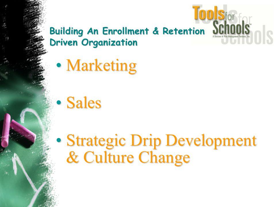 Building An Enrollment & Retention Driven Organization MarketingMarketing SalesSales Strategic Drip Development & Culture ChangeStrategic Drip Develop