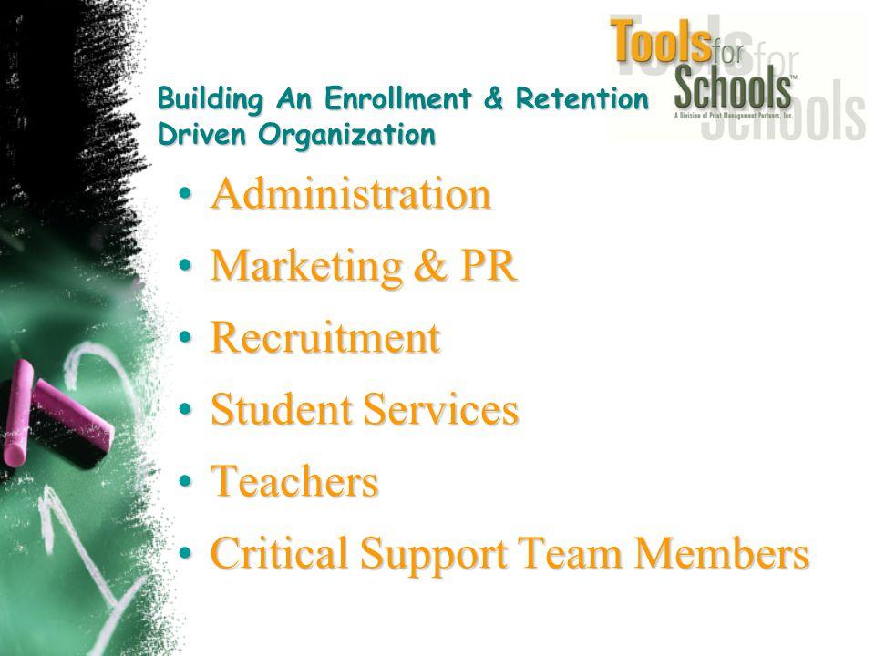 AdministrationAdministration Marketing & PRMarketing & PR RecruitmentRecruitment Student ServicesStudent Services TeachersTeachers Critical Support Te