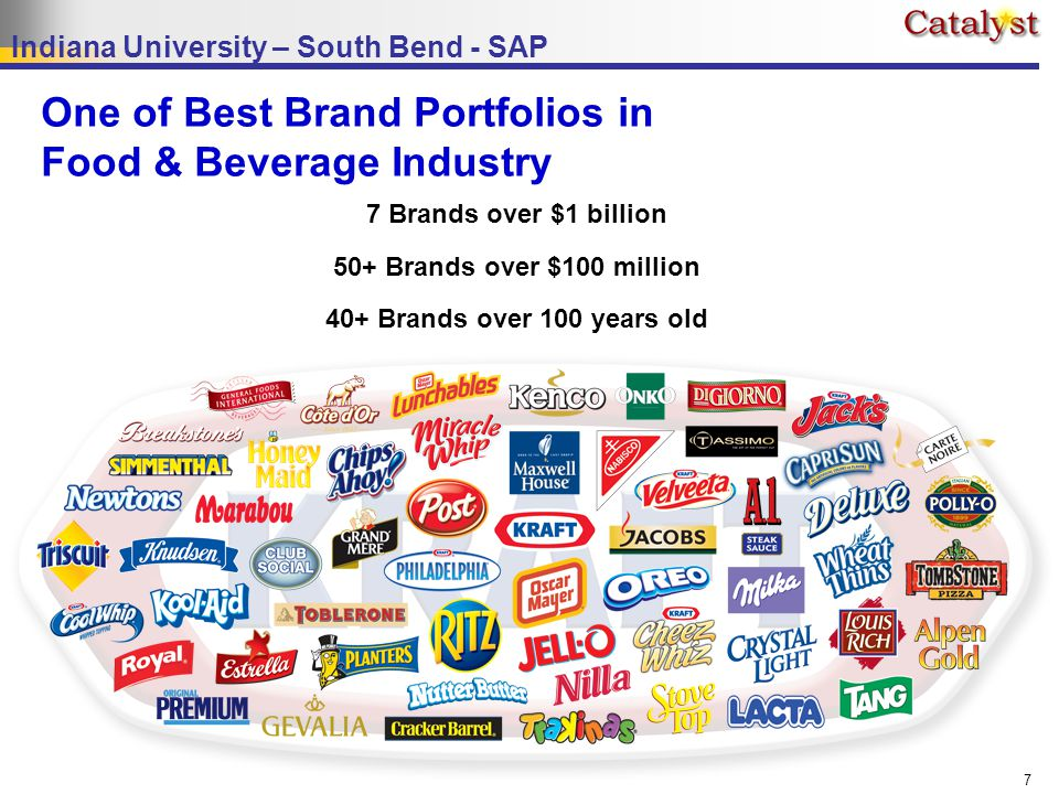 Indiana University – South Bend - SAP 7 7 Brands over $1 billion 50+ Brands over $100 million 40+ Brands over 100 years old One of Best Brand Portfolios in Food & Beverage Industry