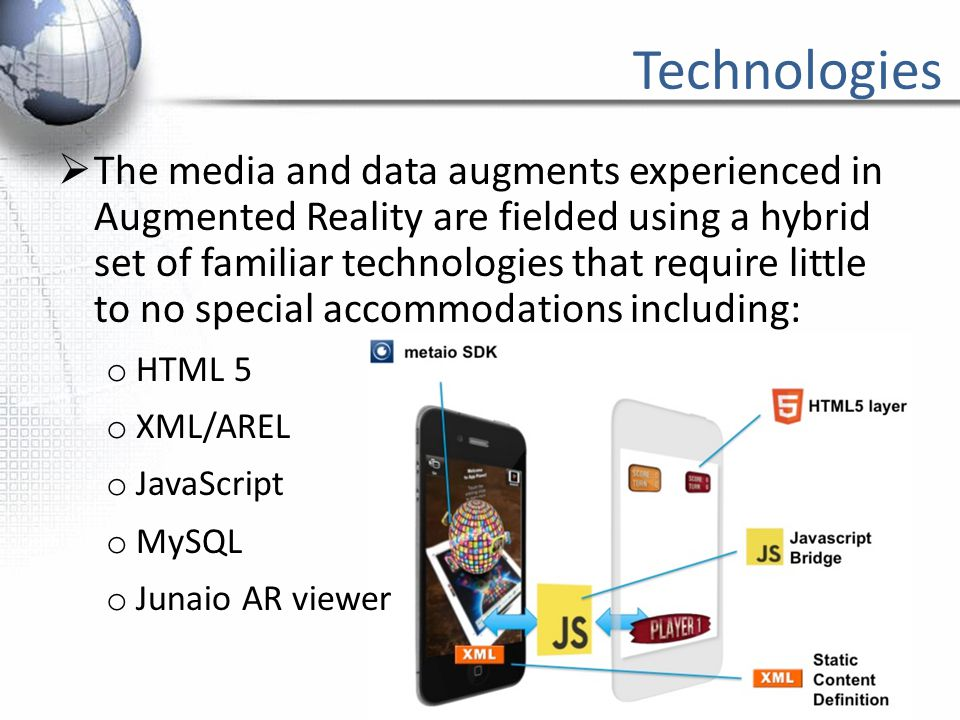 Technologies  The media and data augments experienced in Augmented Reality are fielded using a hybrid set of familiar technologies that require little to no special accommodations including: o HTML 5 o XML/AREL o JavaScript o MySQL o Junaio AR viewer