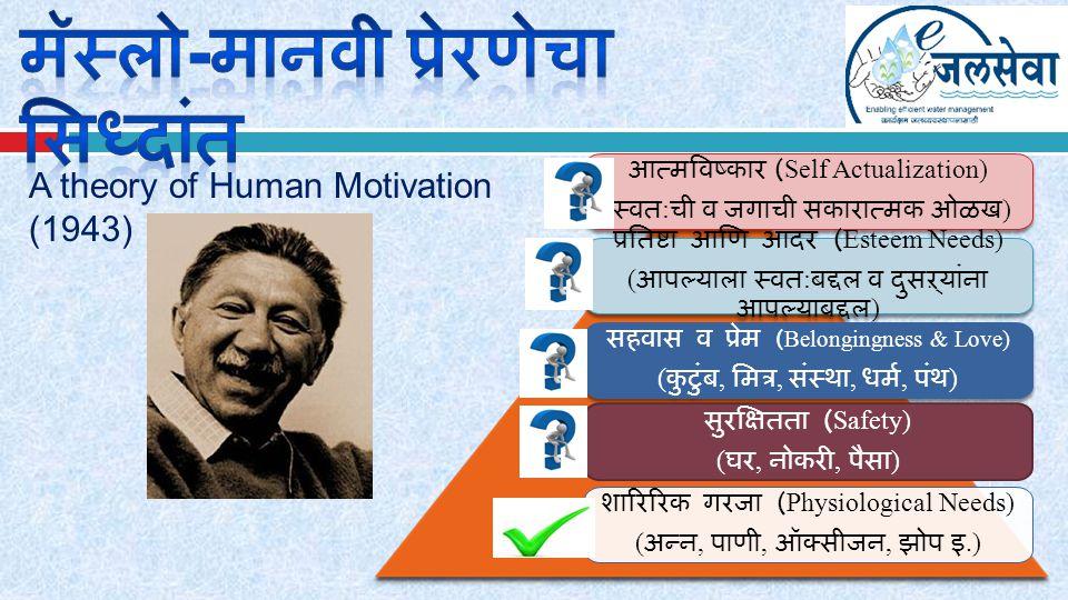12 A theory of Human Motivation (1943) आत्मविष्कार (Self Actualization) ( स्वत : ची व जगाची सकारात्मक ओळख ) आत्मविष्कार (Self Actualization) ( स्वत : ची व जगाची सकारात्मक ओळख ) प्रतिष्टा आणि आदर (Esteem Needs) ( आपल्याला स्वत : बद्दल व दुसऱ्यांना आपल्याबद्दल ) प्रतिष्टा आणि आदर (Esteem Needs) ( आपल्याला स्वत : बद्दल व दुसऱ्यांना आपल्याबद्दल ) सहवास व प्रेम (Belongingness & Love) ( कुटुंब, मित्र, संस्था, धर्म, पंथ ) सहवास व प्रेम (Belongingness & Love) ( कुटुंब, मित्र, संस्था, धर्म, पंथ ) सुरक्षितता (Safety) ( घर, नोकरी, पैसा ) शारिरिक गरजा (Physiological Needs) ( अन्न, पाणी, ऑक्सीजन, झोप इ.)