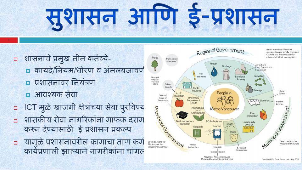5  शासनाचे प्रमुख तीन कर्तव्ये -  कायदे / नियम / धोरण व अंमलबजावणी.