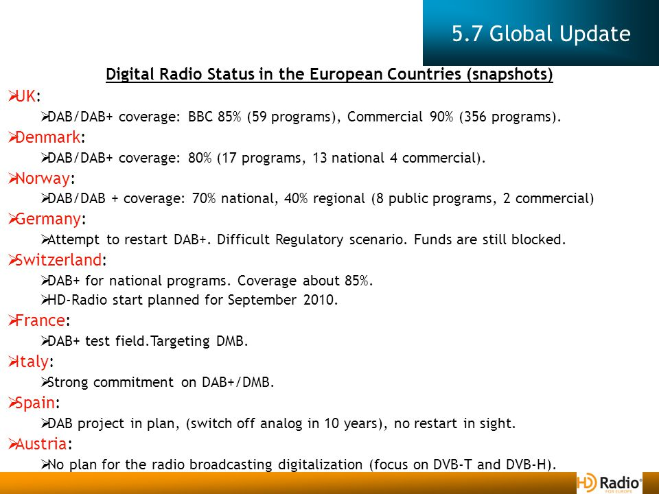 5.7 Global Update Digital Radio Status in the European Countries (snapshots)  UK:  DAB/DAB+ coverage: BBC 85% (59 programs), Commercial 90% (356 programs).