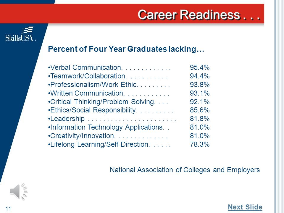 Career Readiness...